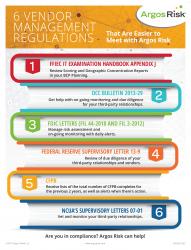 6 Vendor Management Regulations