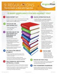 9 Regulations for ODFI's