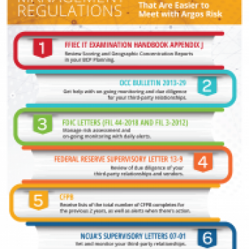 6 Vendor Management Regulations
